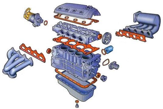 juntas do motor